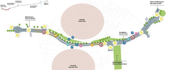 Plan des Sektors Stadtzentrum / Plan du secteur Centre-Ville